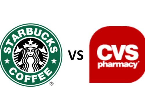 Starbucks vs CVS: Why Starbucks Wins